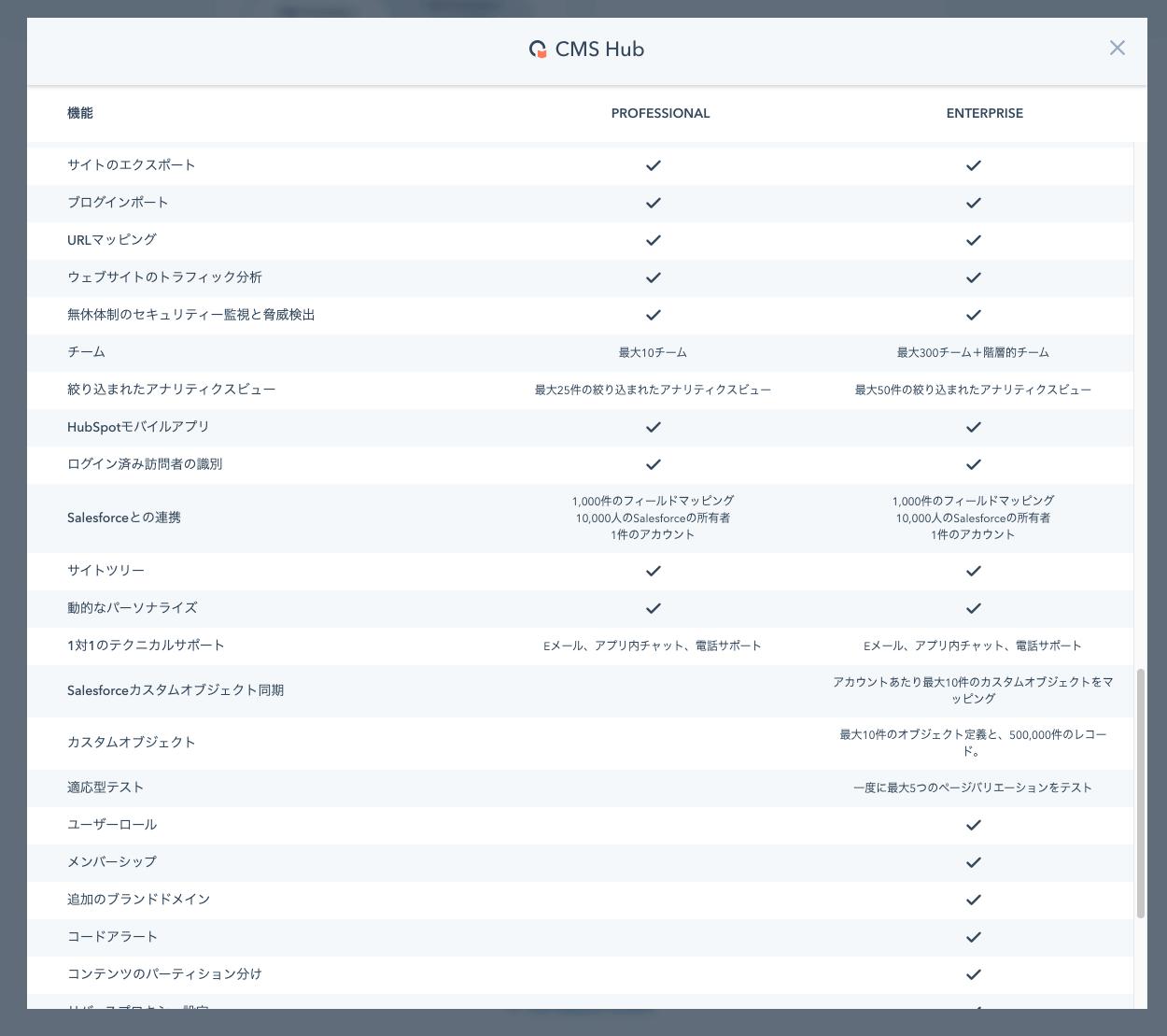 CMS Hubの機能一覧・比較画面